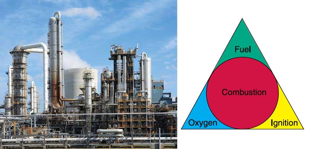 Hazardous Area Electrical Equipment In Refineries