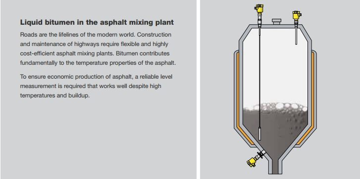 Level measurement of asphalt mixtures and overfill protection