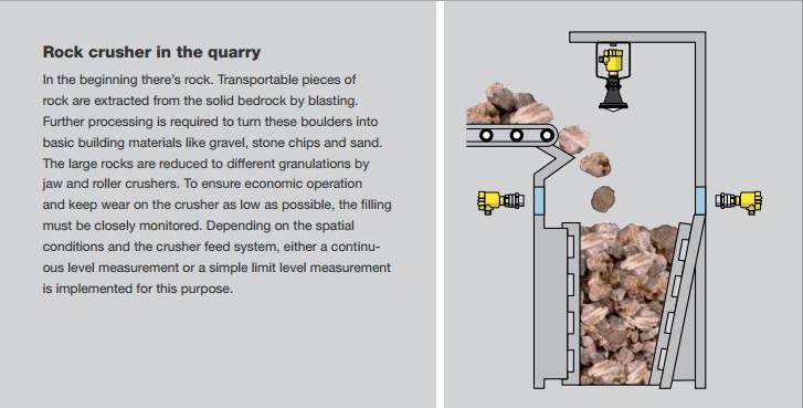 VEGAPULS 67 Radio Level Sensor - Quarries